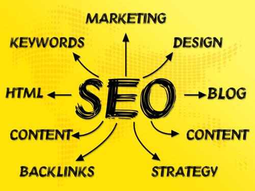 Brisbane SEO Services - Search Results and Conversions